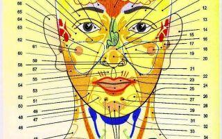 Прыщи на переносице между бровями: фото, причины и лечение