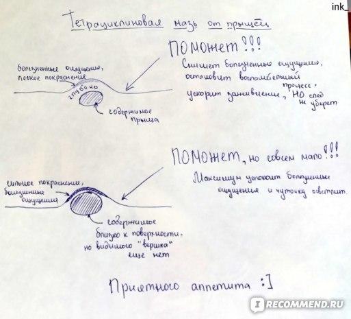 Тетрациклиновая мазь от прыщей на лице и теле